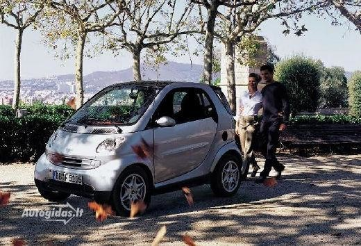 Smart Fortwo 2002-2007
