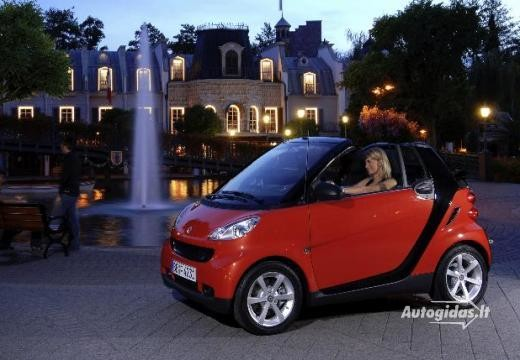 Smart Fortwo 2007-2009