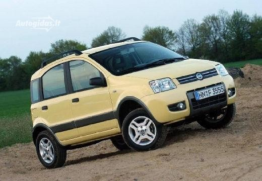 Fiat Panda 2006-2008
