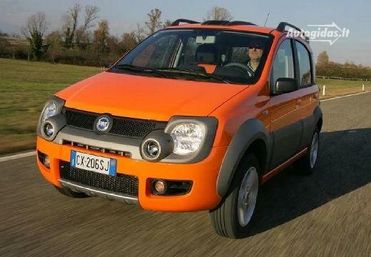 Fiat Panda 2007-2009