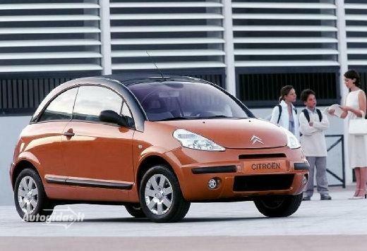 Citroen C3 2004-2008