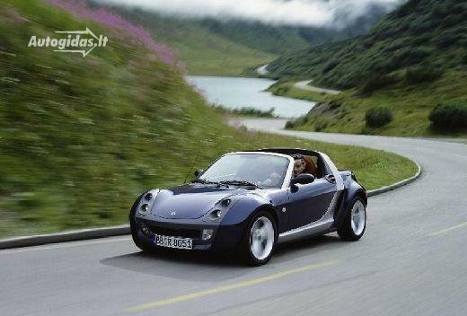 Smart Roadster 2003-2005