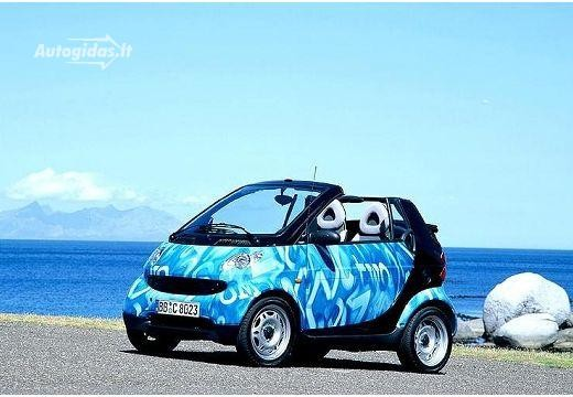 Smart Fortwo 2003-2007