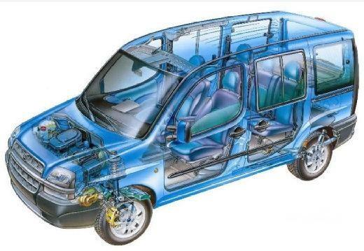 Fiat Doblo 2003-2006