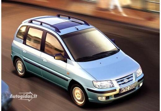 Hyundai Matrix 2001-2005
