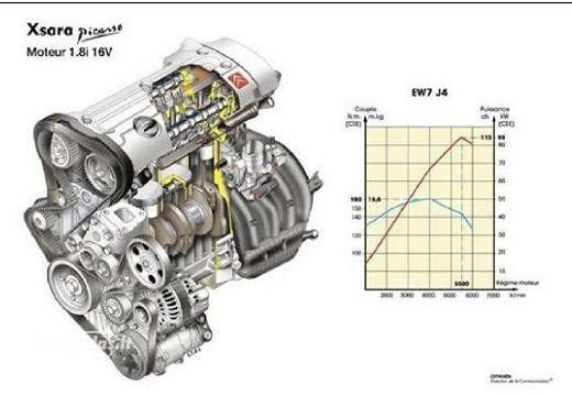 Citroen Xsara Engine Diagram