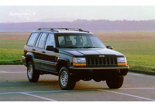Jeep Grand Cherokee 1995-1999