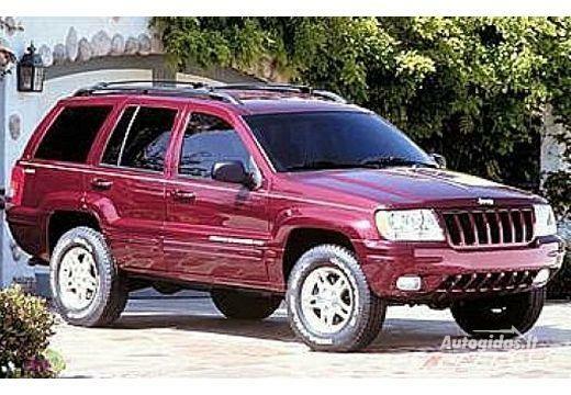 Jeep Grand Cherokee 2001-2005