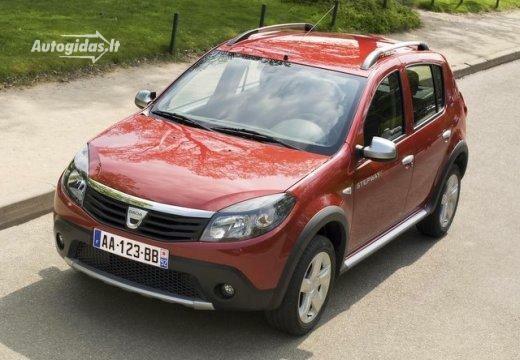 Dacia Sandero 2012-2012