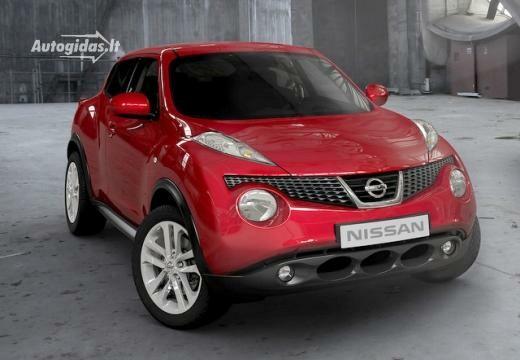 Nissan Juke 2012-2013