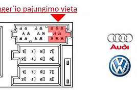 CD/MP3 grotuvas  VW/Audi/Seat MP3
