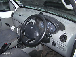 Renault Kangoo I 1.5DCI 2002 m. dalys